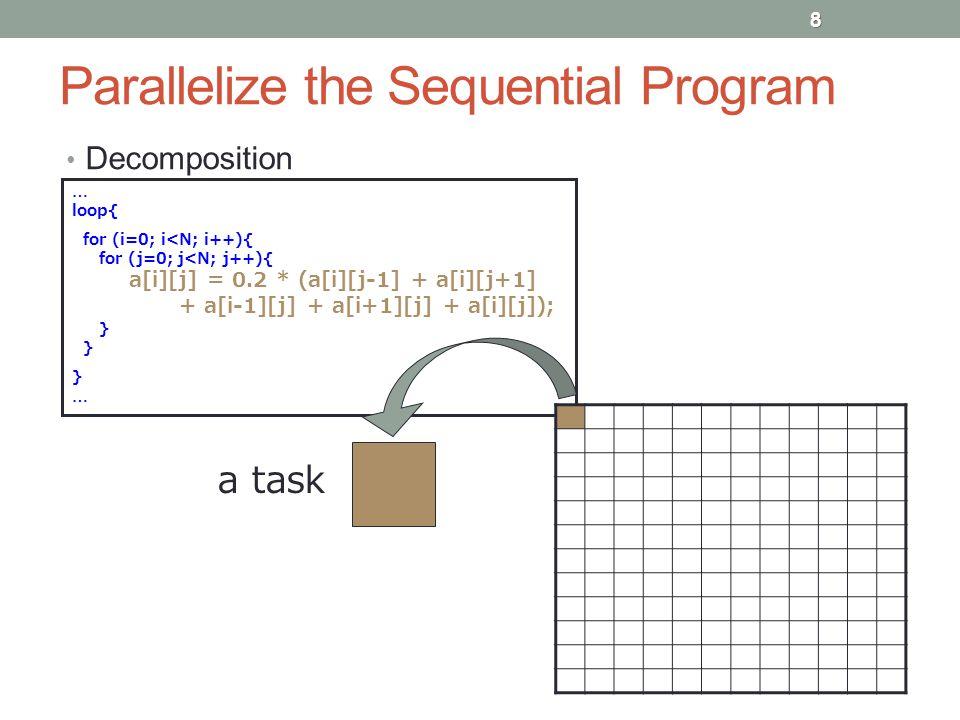… loop{ for (i=0; i<N; i++){ for (j=0; j<N; j++){ a[i][j] = 0.2 * (a[i][j-1] + a[i][j+1] + a[i-1][j] + a[i+1][j] + a[i][j]); } } } … Parallelize the S