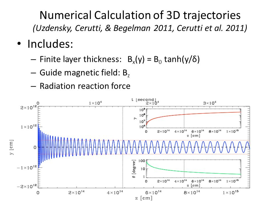 Numerical Calculation of 3D trajectories (Uzdensky, Cerutti, & Begelman 2011, Cerutti et al.