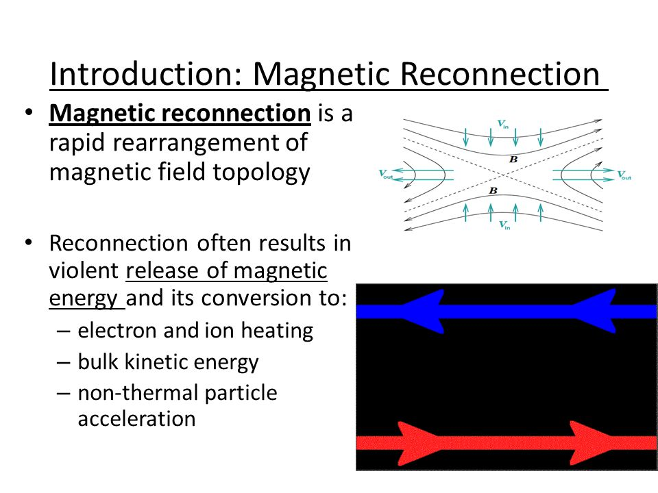Introduction: Magnetic Reconnection Magnetic reconnection is a rapid rearrangement of magnetic field topology Reconnection often results in violent release of magnetic energy and its conversion to: – electron and ion heating – bulk kinetic energy – non-thermal particle acceleration