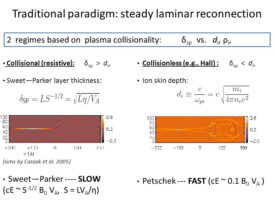 Traditional paradigm: steady laminar reconnection 2 regimes based on plasma collisionality: δ sp vs.