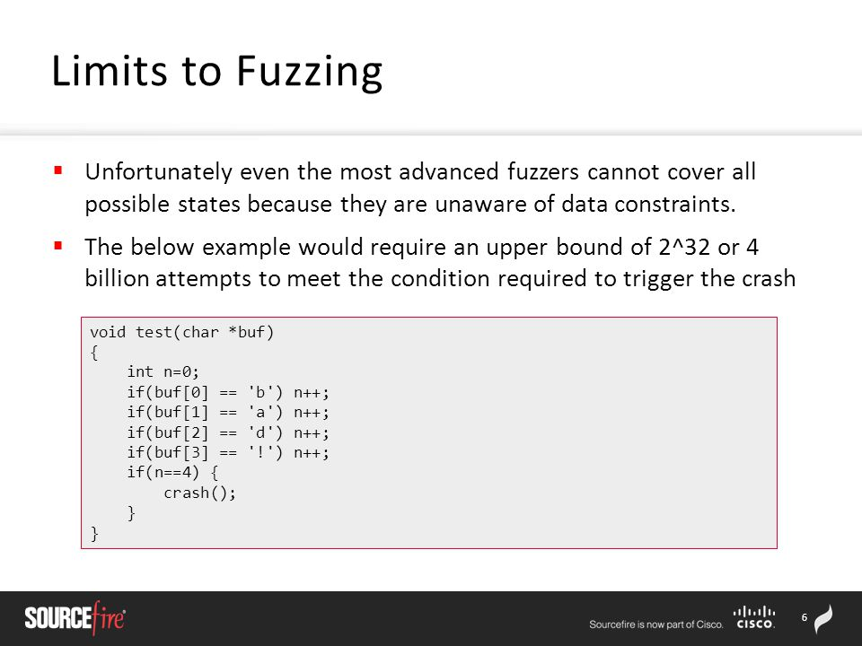 6  Unfortunately even the most advanced fuzzers cannot cover all possible states because they are unaware of data constraints.