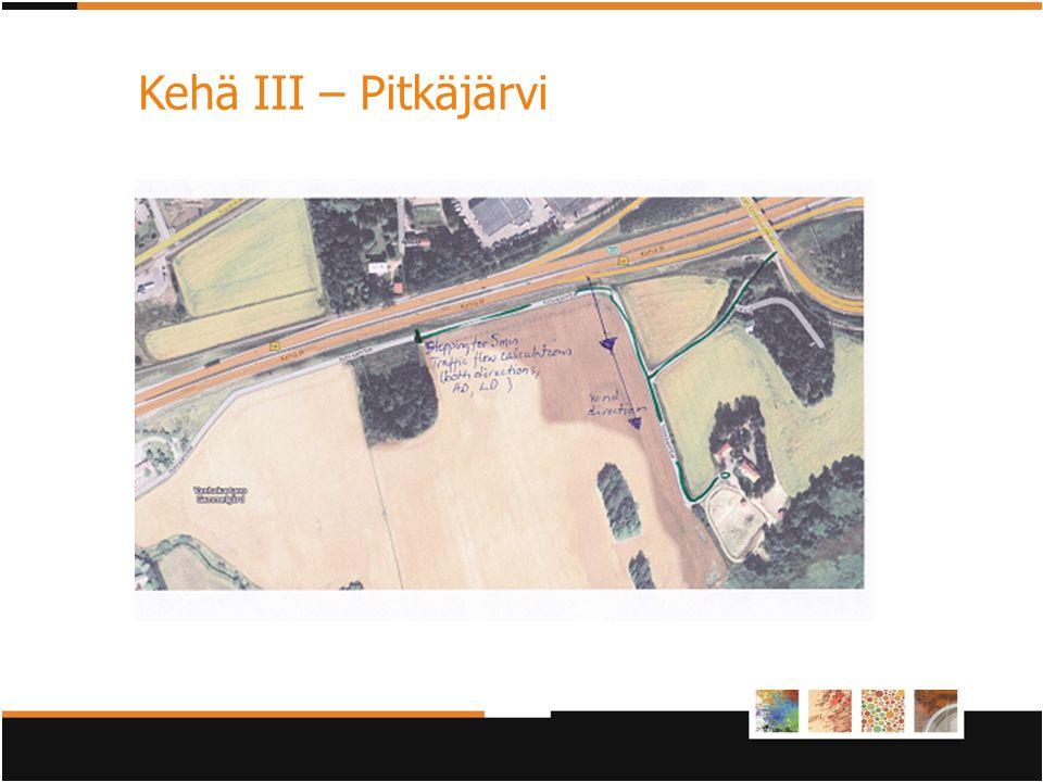 Kehä III – Pitkäjärvi