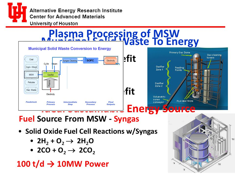 Alternative Energy Research Institute Center for Advanced Materials University of Houston Plasma Processing of MSW Fuel Source From MSW - Syngas Solid Oxide Fuel Cell Reactions w/Syngas 2H 2 + O 2  2H 2 O 2CO + O 2  2CO 2 100 t/d → 10MW Power Municipal Solid Waste To Energy Ecological Benefit Social Benefit Economic Benefit Ideal Sustainable Energy Source