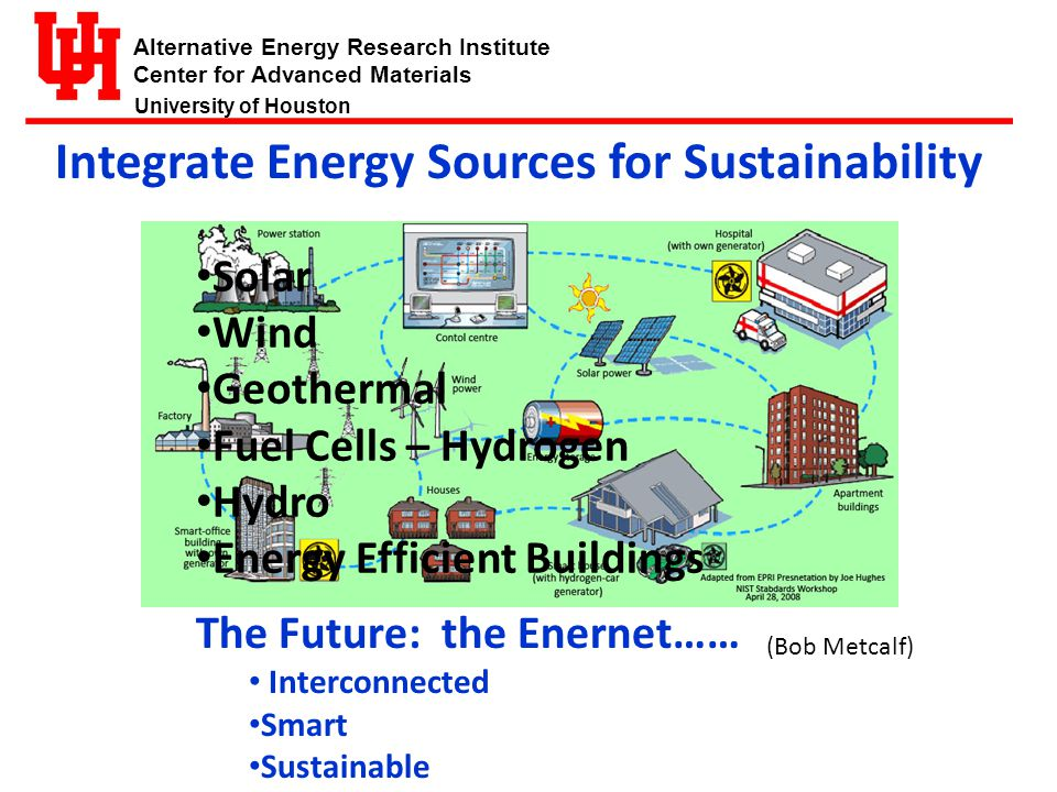 Alternative Energy Research Institute Center for Advanced Materials University of Houston Integrate Energy Sources for Sustainability The Future: the Enernet…… Interconnected Smart Sustainable (Bob Metcalf) Solar Wind Geothermal Fuel Cells – Hydrogen Hydro Energy Efficient Buildings