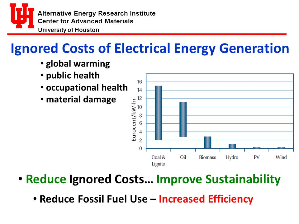 Alternative Energy Research Institute Center for Advanced Materials University of Houston Ignored Costs of Electrical Energy Generation global warming public health occupational health material damage Reduce Ignored Costs… Improve Sustainability Reduce Fossil Fuel Use – Increased Efficiency