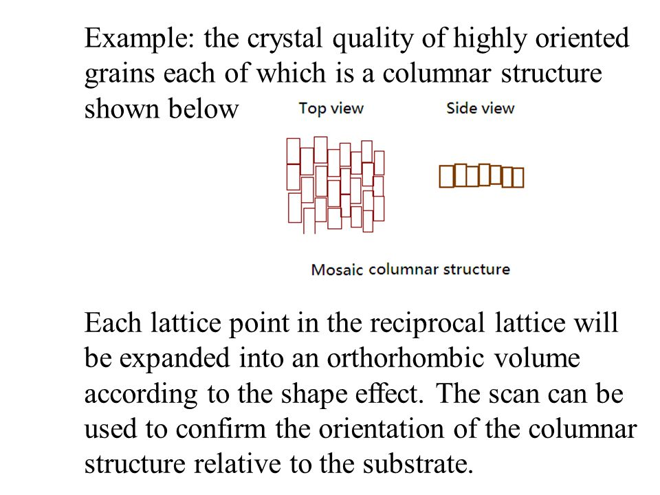 Example: the crystal quality of highly oriented grains each of which is a columnar structure shown below Each lattice point in the reciprocal lattice will be expanded into an orthorhombic volume according to the shape effect.