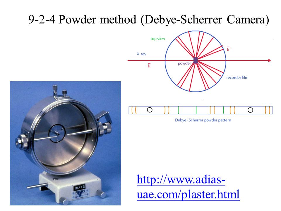 9-2-4 Powder method (Debye-Scherrer Camera) http://www.adias- uae.com/plaster.html