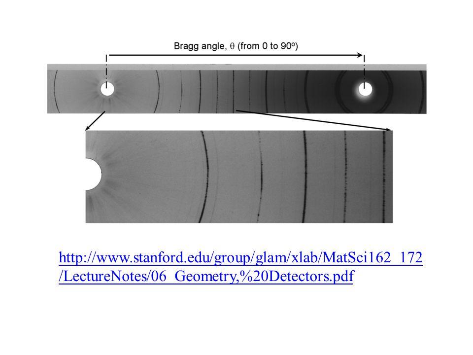 http://www.stanford.edu/group/glam/xlab/MatSci162_172 /LectureNotes/06_Geometry,%20Detectors.pdf