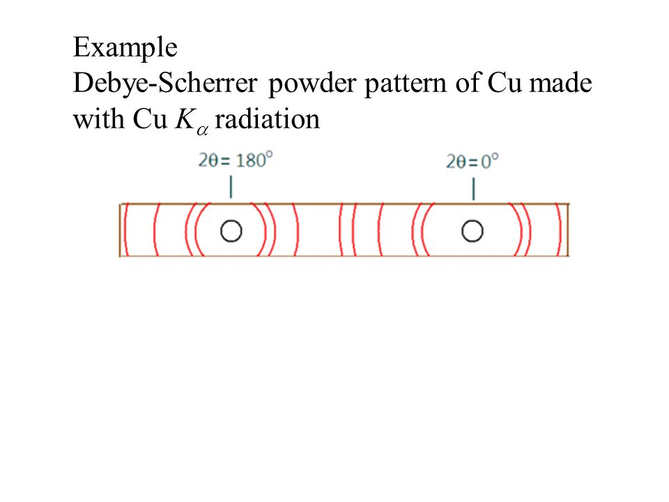 Example Debye-Scherrer powder pattern of Cu made with Cu K  radiation