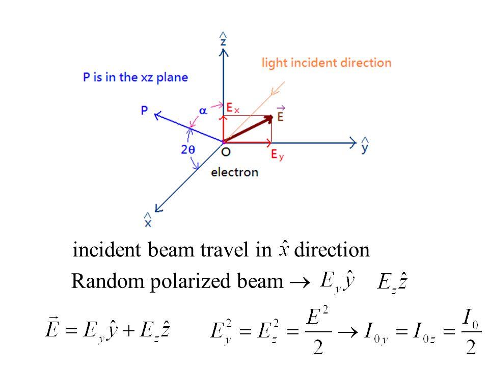 incident beam travel in direction Random polarized beam 