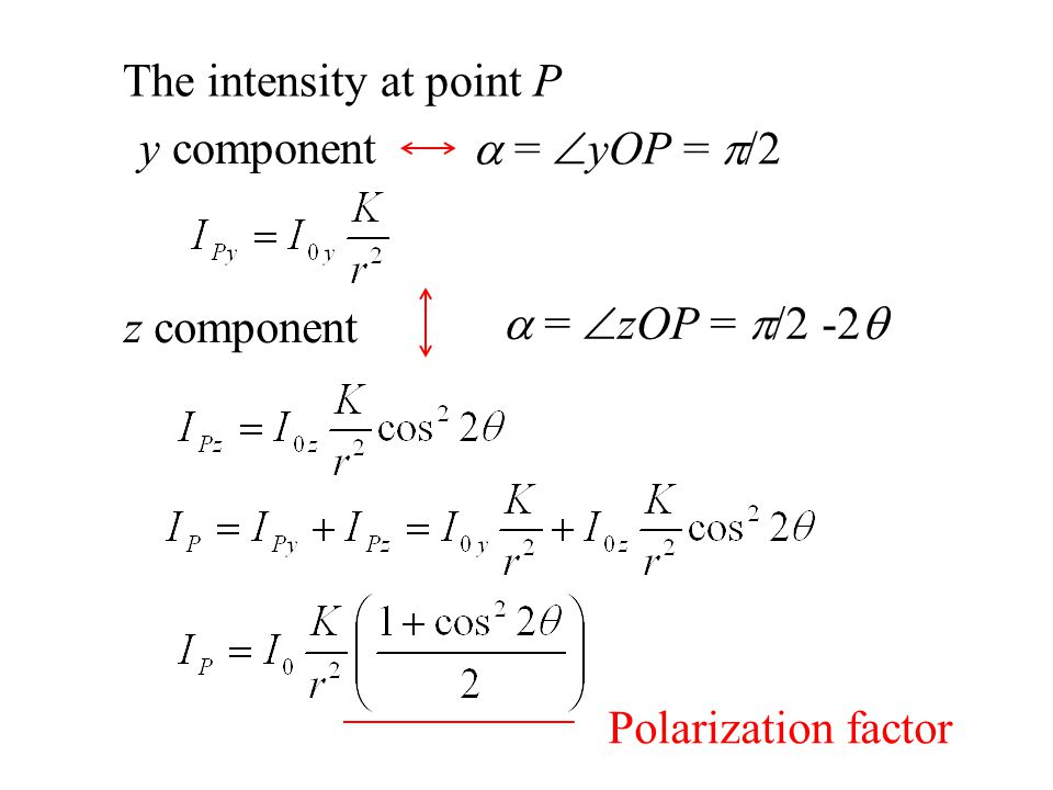 The intensity at point P y component  =  yOP =  /2 z component  =  zOP =  /2 -2  Polarization factor