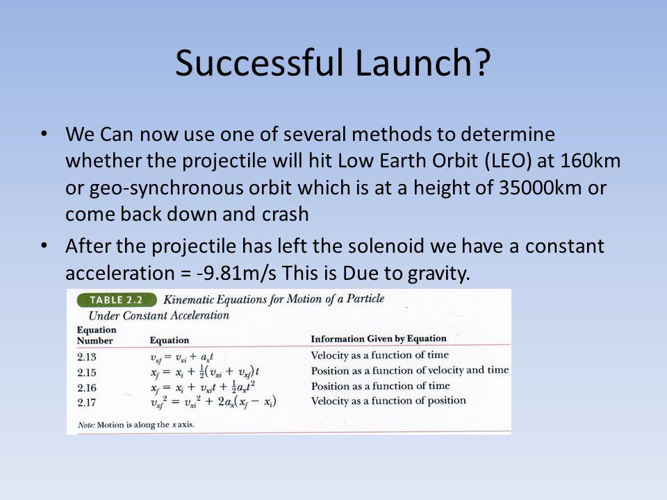 Successful Launch.