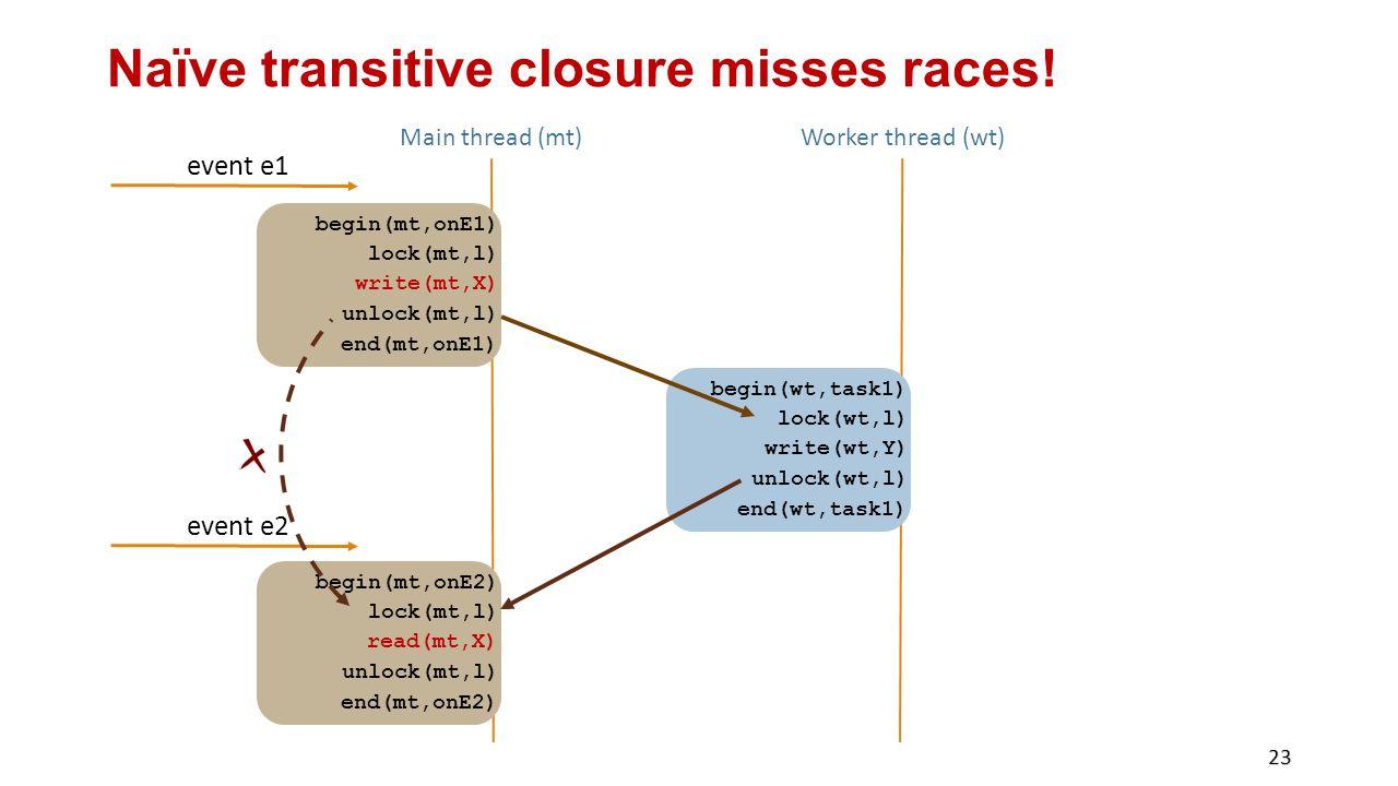 Naïve transitive closure misses races! 23 Main thread (mt) begin(mt,onE1) lock(mt,l) write(mt,X) end(mt,onE1) event e1 unlock(mt,l) Worker thread (wt)
