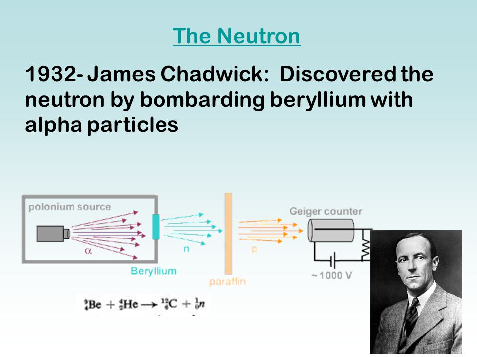 The Neutron 1932- James Chadwick: Discovered the neutron by bombarding beryllium with alpha particles