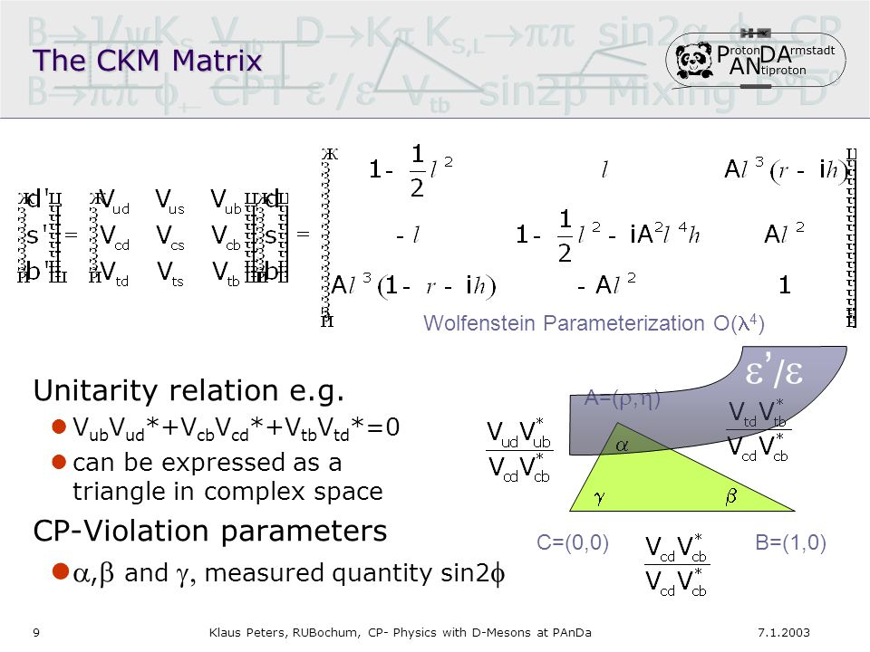 97.1.2003Klaus Peters, RUBochum, CP- Physics with D-Mesons at PAnDa The CKM Matrix Unitarity relation e.g.