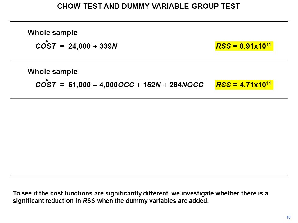 Whole sample COST = 24,000 + 339NRSS = 8.91x10 11 Whole sample COST = 51,000 – 4,000OCC + 152N + 284NOCCRSS = 4.71x10 11 CHOW TEST AND DUMMY VARIABLE