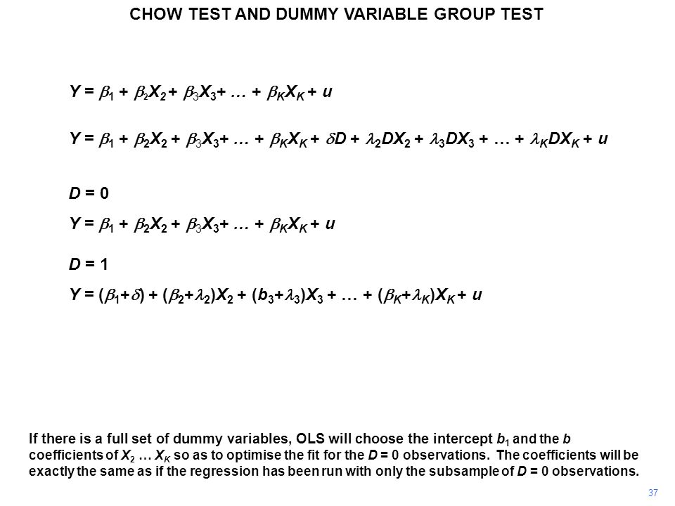 CHOW TEST AND DUMMY VARIABLE GROUP TEST 37 If there is a full set of dummy variables, OLS will choose the intercept b 1 and the b coefficients of X 2