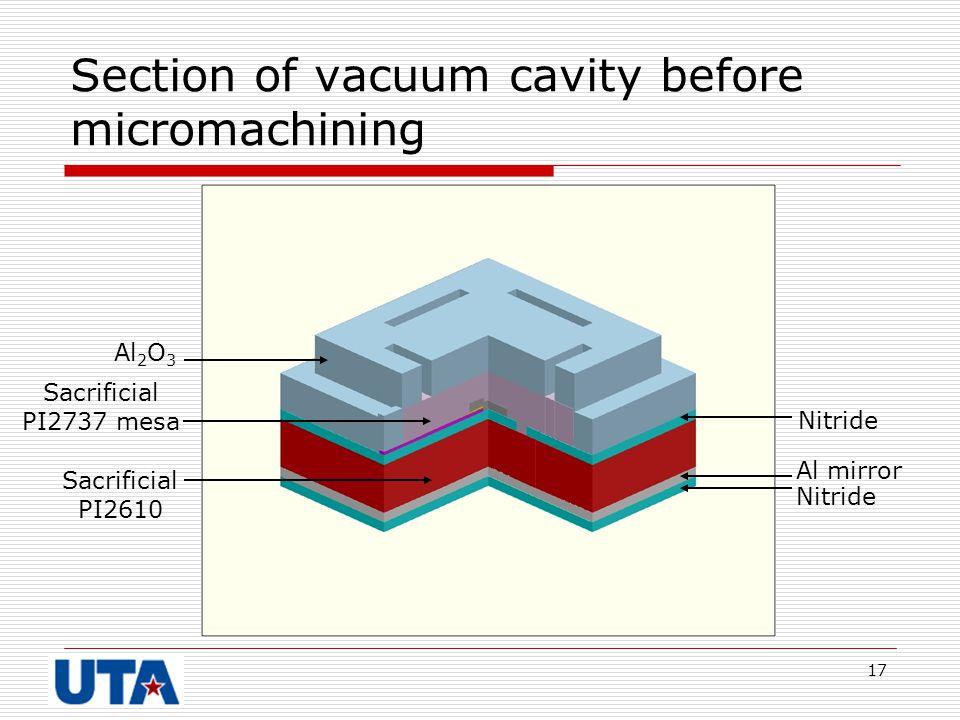 17 Section of vacuum cavity before micromachining Al 2 O 3 Sacrificial PI2737 mesa Sacrificial PI2610 Al mirror Nitride