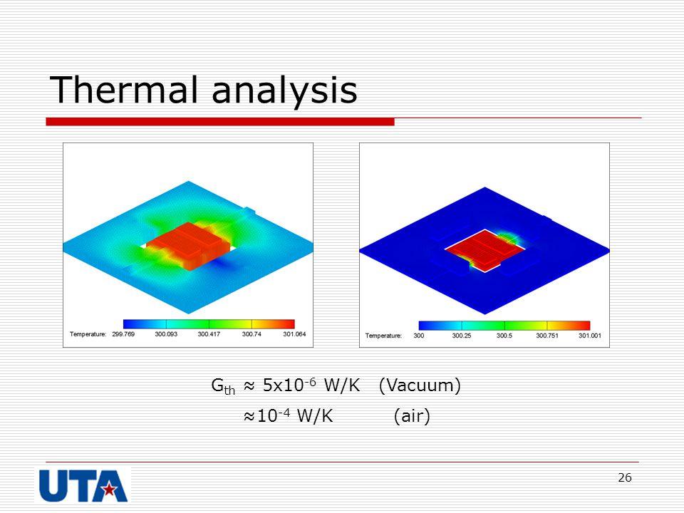 26 Thermal analysis G th ≈ 5x10 -6 W/K (Vacuum) ≈10 -4 W/K (air)