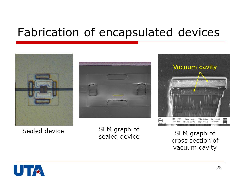 28 Fabrication of encapsulated devices Sealed device SEM graph of sealed device SEM graph of cross section of vacuum cavity Vacuum cavity