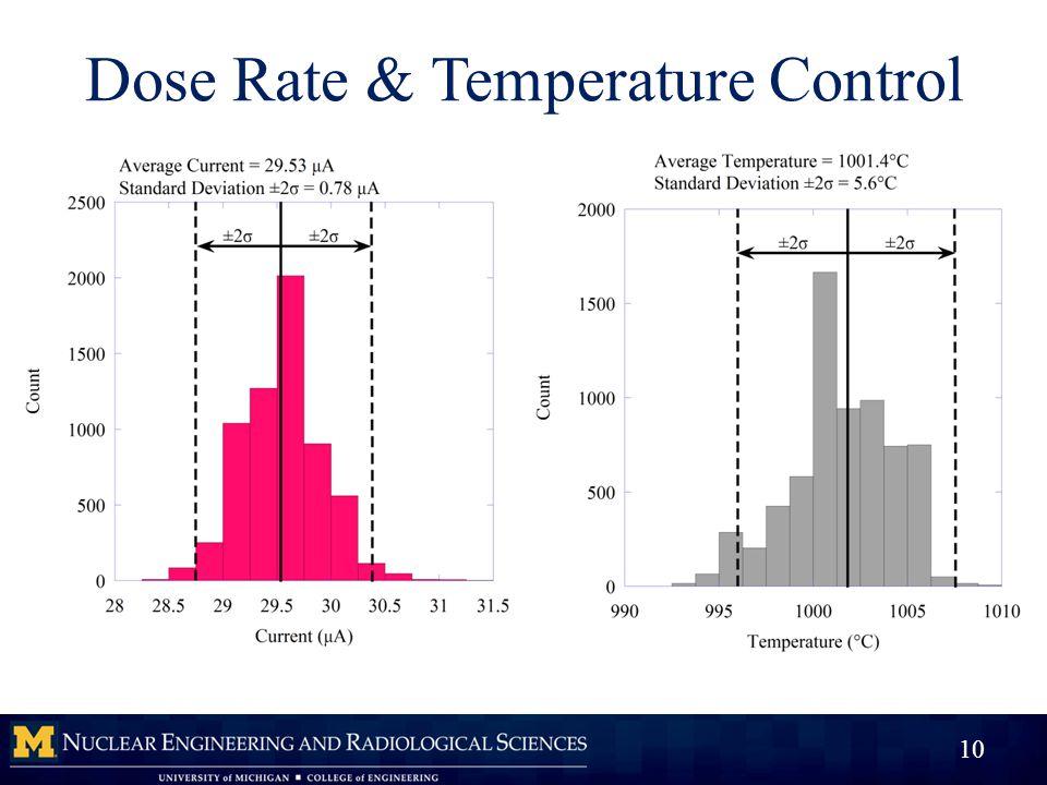 Dose Rate & Temperature Control 10