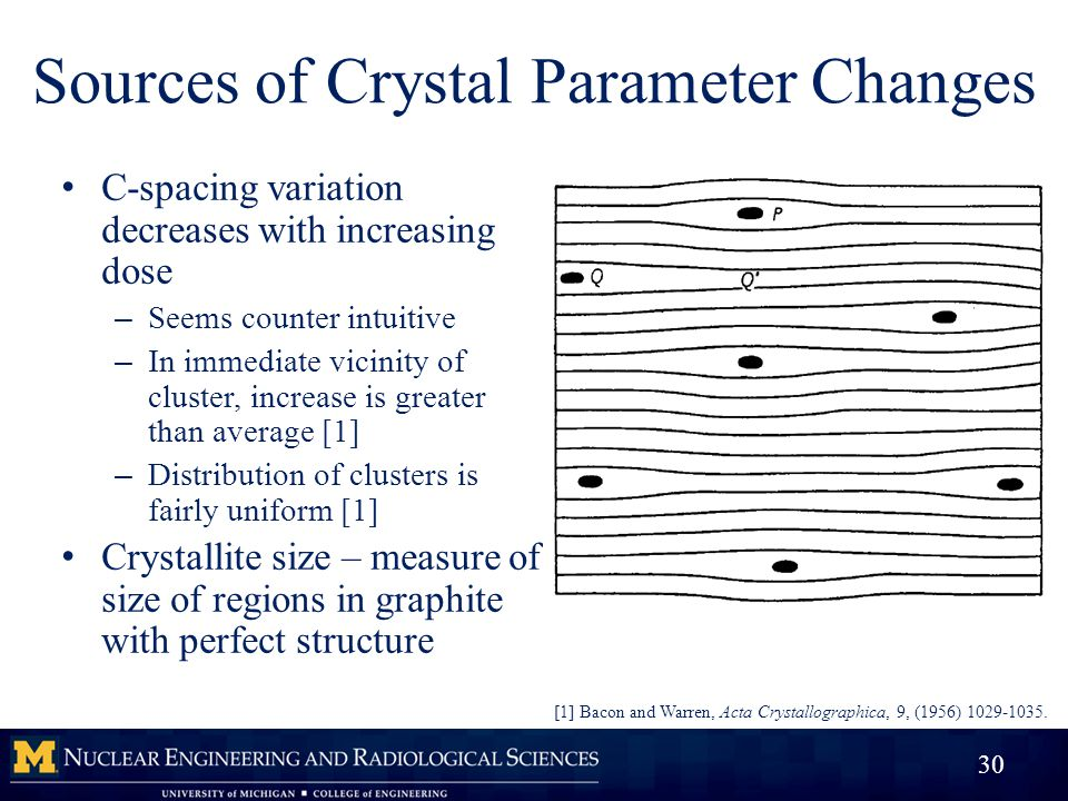 Sources of Crystal Parameter Changes C-spacing variation decreases with increasing dose – Seems counter intuitive – In immediate vicinity of cluster, increase is greater than average [1] – Distribution of clusters is fairly uniform [1] Crystallite size – measure of size of regions in graphite with perfect structure 30 [1] Bacon and Warren, Acta Crystallographica, 9, (1956) 1029-1035.