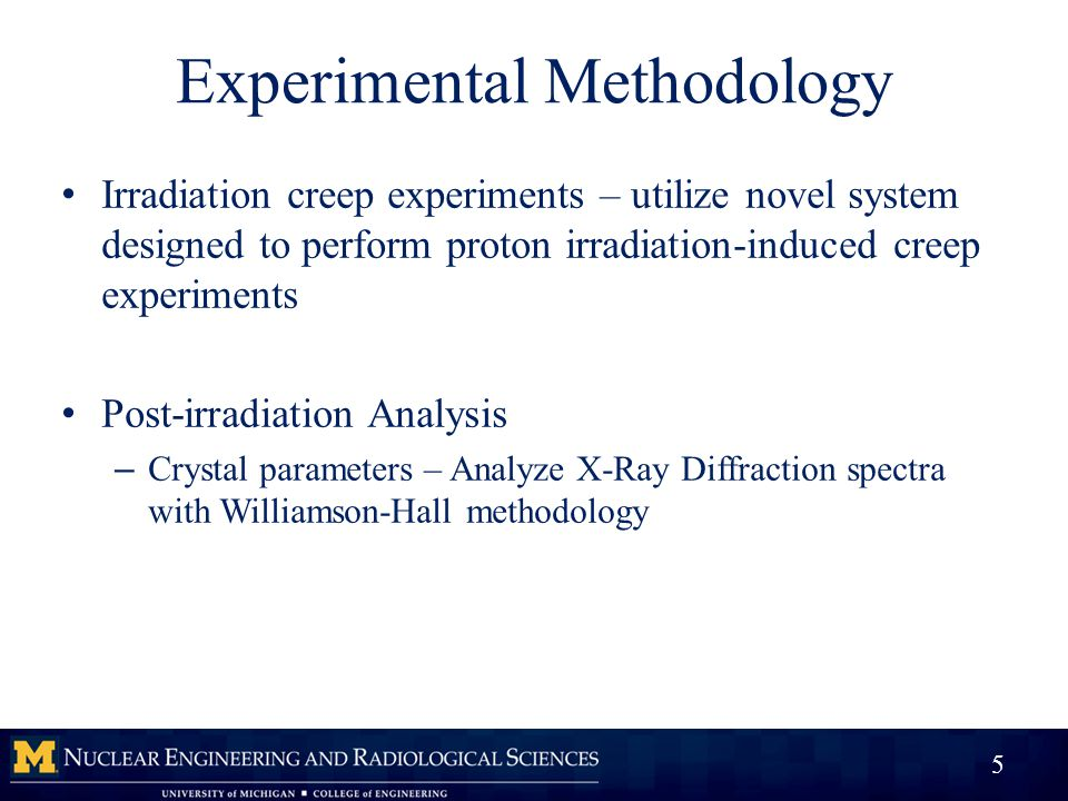 Experimental Methodology Irradiation creep experiments – utilize novel system designed to perform proton irradiation-induced creep experiments Post-irradiation Analysis – Crystal parameters – Analyze X-Ray Diffraction spectra with Williamson-Hall methodology 5