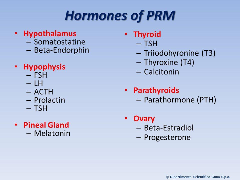 Hormones of PRM Hypothalamus – Somatostatine – Beta-Endorphin Hypophysis – FSH – LH – ACTH – Prolactin – TSH Pineal Gland – Melatonin Thyroid – TSH – Triiodohyronine (T3) – Thyroxine (T4) – Calcitonin Parathyroids – Parathormone (PTH) Ovary – Beta-Estradiol – Progesterone © Dipartimento Scientifico Guna S.p.a.