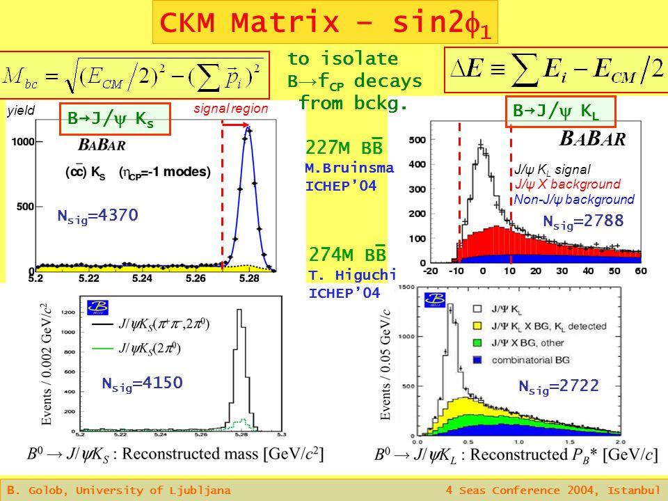 B. Golob, University of Ljubljana 4 Seas Conference 2004, Istanbul CKM Matrix – sin2  1 yield signal region J/ψ K L signal J/ψ X background Non-J/ψ b