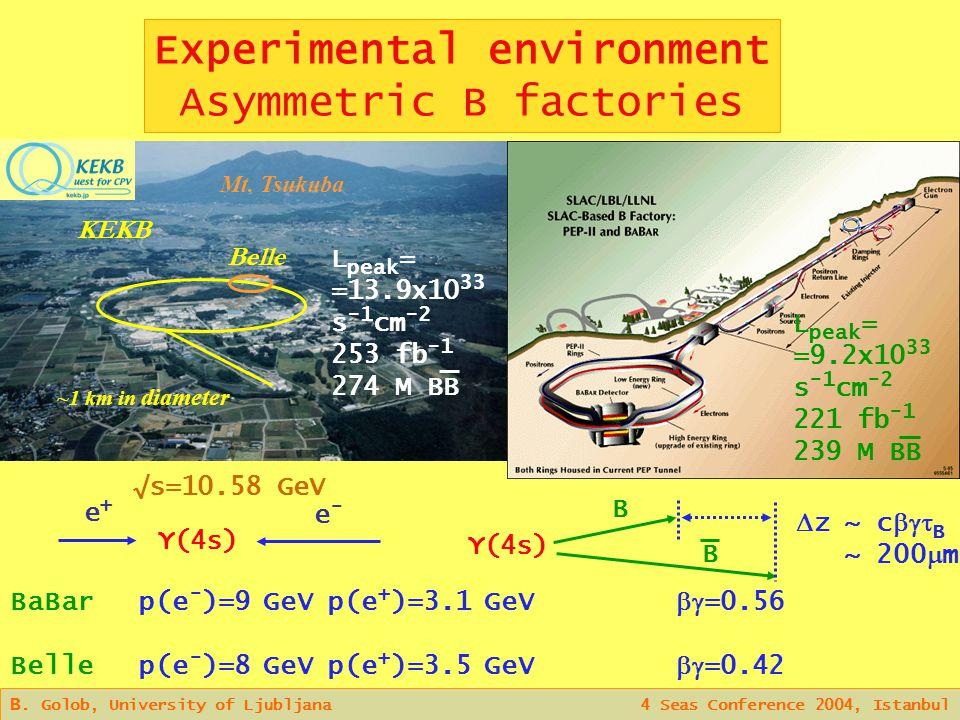 B. Golob, University of Ljubljana 4 Seas Conference 2004, Istanbul Experimental environment Asymmetric B factories ~1 km in diameter Mt. Tsukuba KEKB