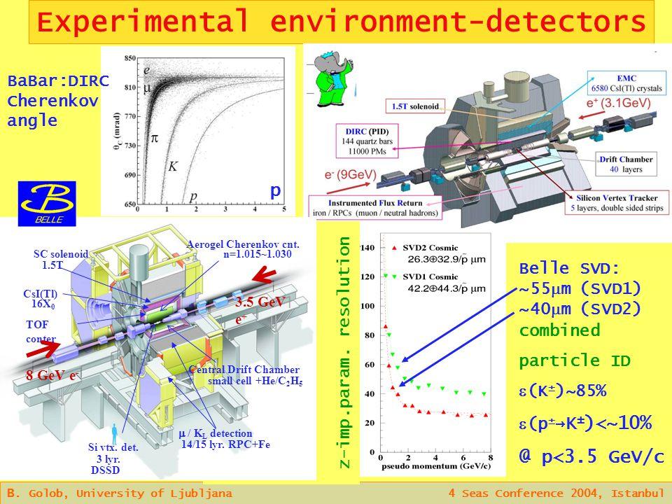 B. Golob, University of Ljubljana 4 Seas Conference 2004, Istanbul Experimental environment-detectors Belle SVD: ~55  m (SVD1) ~40  m (SVD2) combine