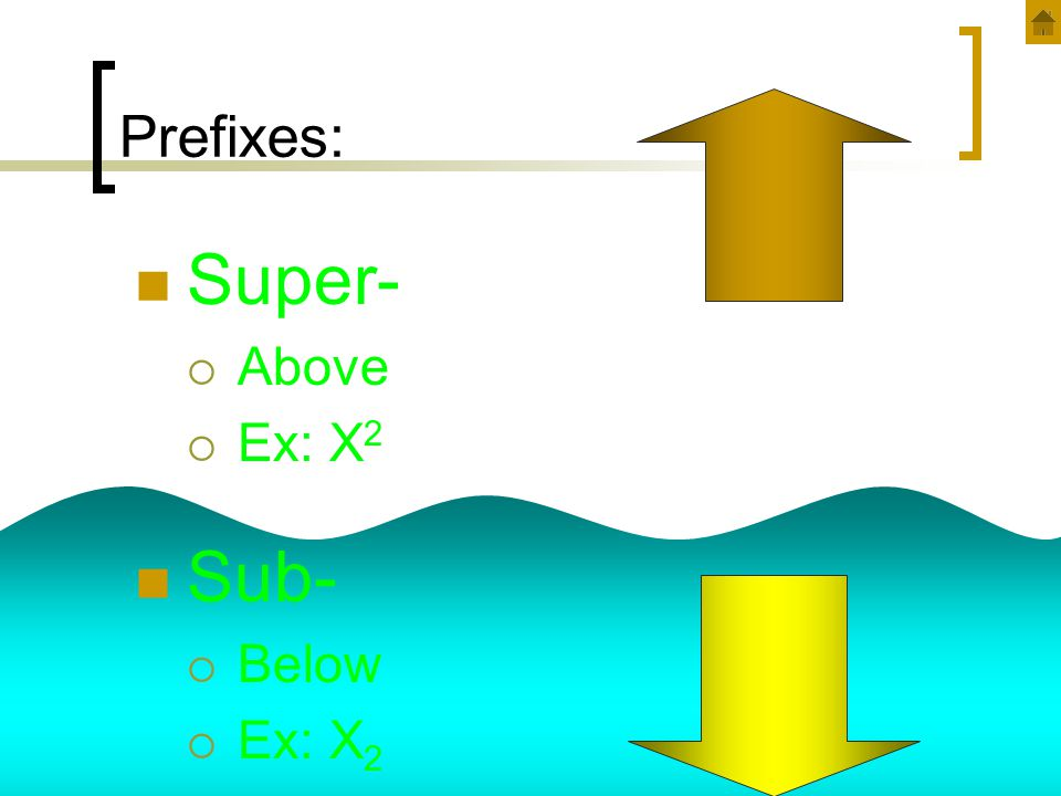 Prefixes: Super-  Above  Ex: X 2 Sub-  Below  Ex: X 2