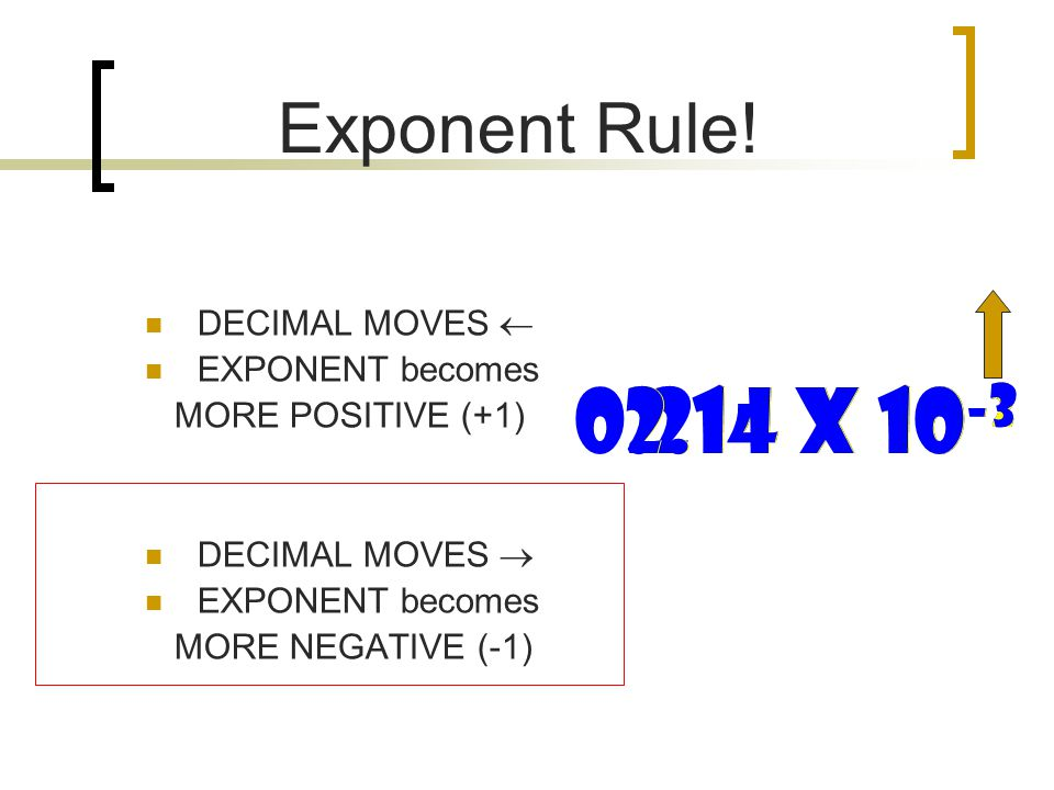 Exponent Rule.