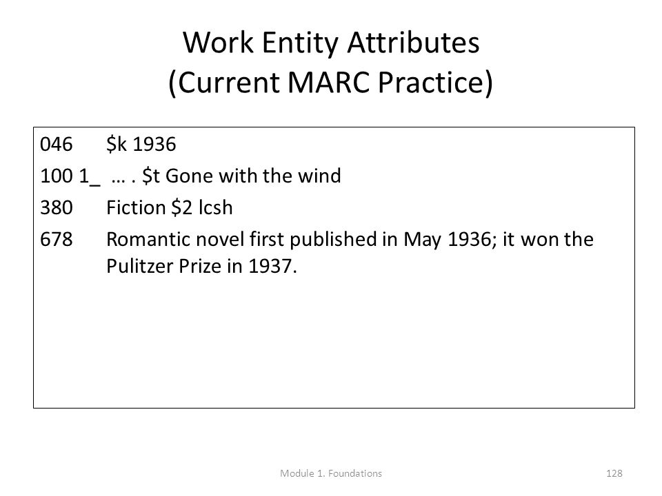 Work Entity Attributes (Current MARC Practice) 046$k 1936 100 1_ ….