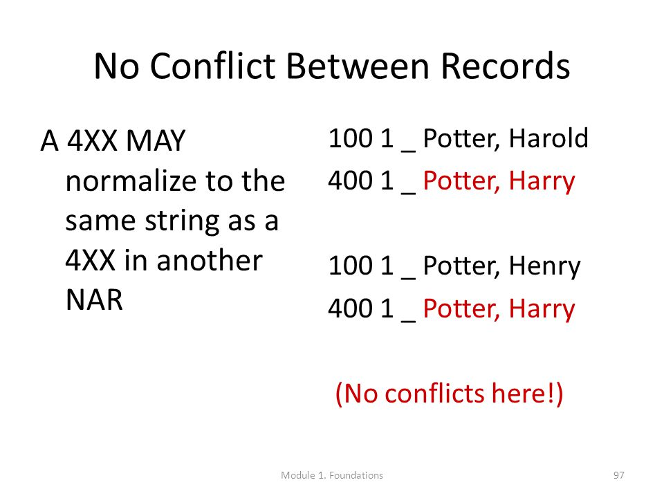 97 No Conflict Between Records A 4XX MAY normalize to the same string as a 4XX in another NAR 100 1 _ Potter, Harold 400 1 _ Potter, Harry 100 1 _ Potter, Henry 400 1 _ Potter, Harry (No conflicts here!) Module 1.
