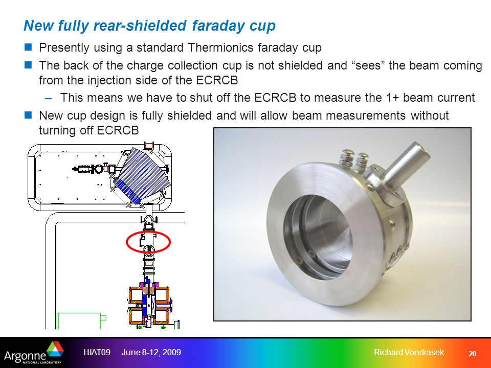 HIAT09 June 8-12, 2009Richard Vondrasek 20 New fully rear-shielded faraday cup Presently using a standard Thermionics faraday cup The back of the charge collection cup is not shielded and sees the beam coming from the injection side of the ECRCB –This means we have to shut off the ECRCB to measure the 1+ beam current New cup design is fully shielded and will allow beam measurements without turning off ECRCB