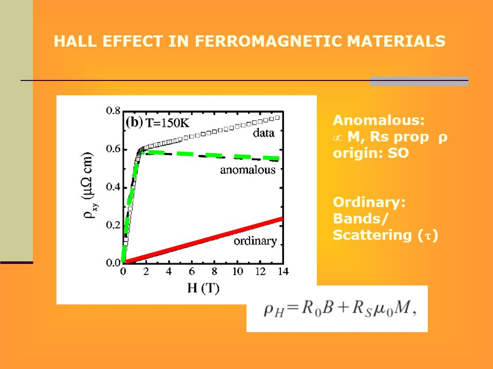 HALL EFFECT IN FERROMAGNETIC MATERIALS Anomalous:  M, Rs prop ρ origin: SO Ordinary: Bands/ Scattering ()