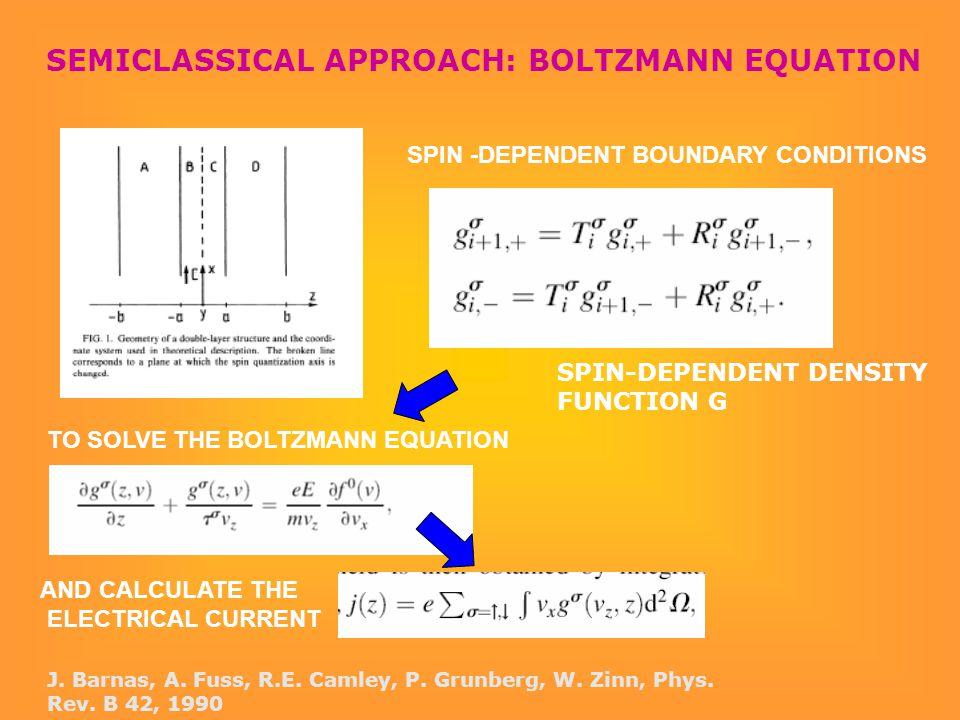 J.Barnas, A. Fuss, R.E. Camley, P. Grunberg, W. Zinn, Phys.