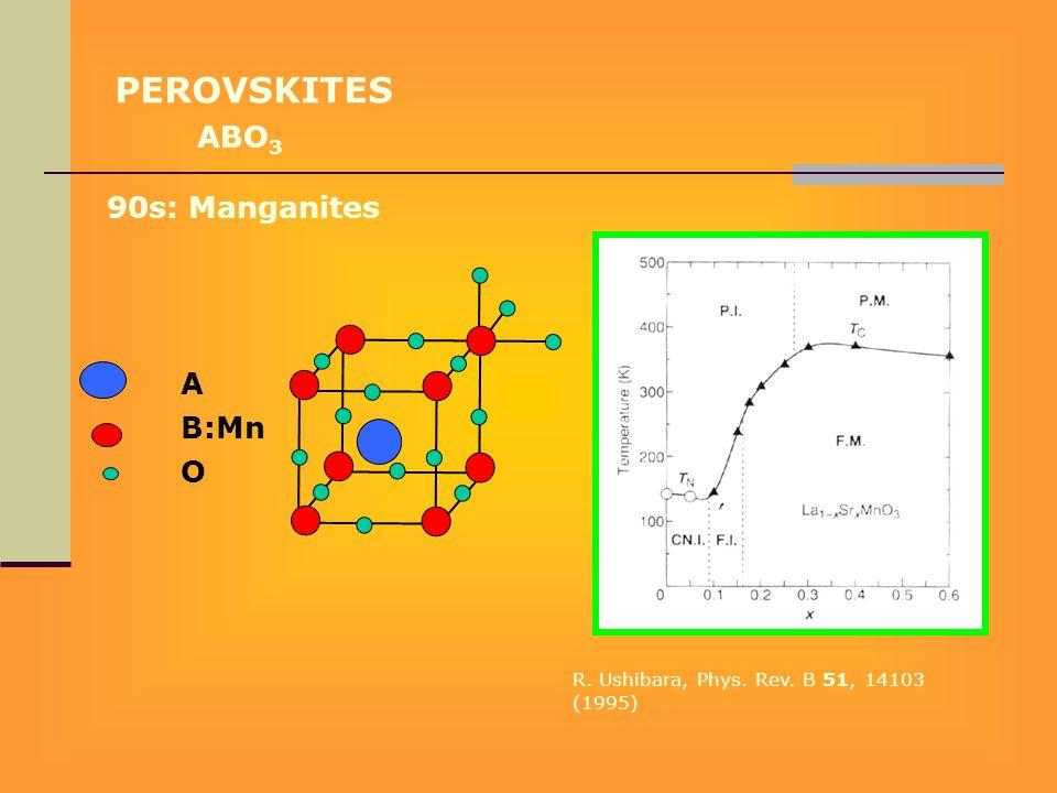 PEROVSKITES ABO 3 90s: Manganites R. Ushibara, Phys. Rev. B 51, 14103 (1995) A B:Mn O
