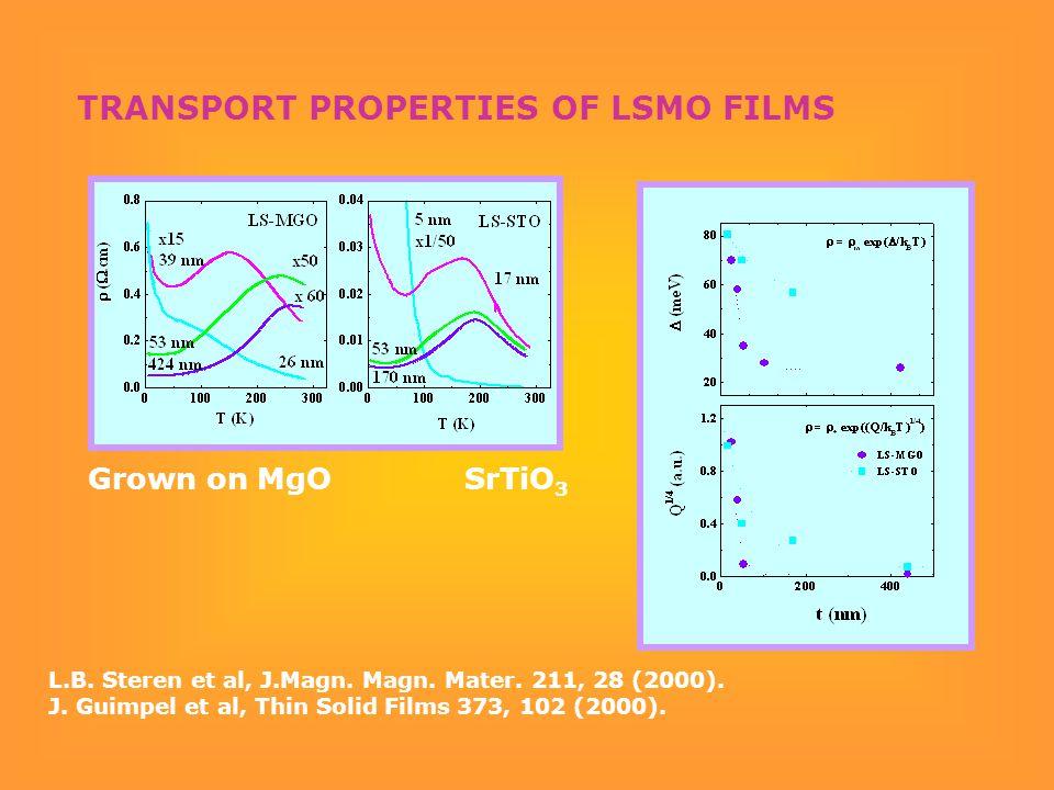 TRANSPORT PROPERTIES OF LSMO FILMS Grown on MgO SrTiO 3 L.B. Steren et al, J.Magn. Magn. Mater. 211, 28 (2000). J. Guimpel et al, Thin Solid Films 373