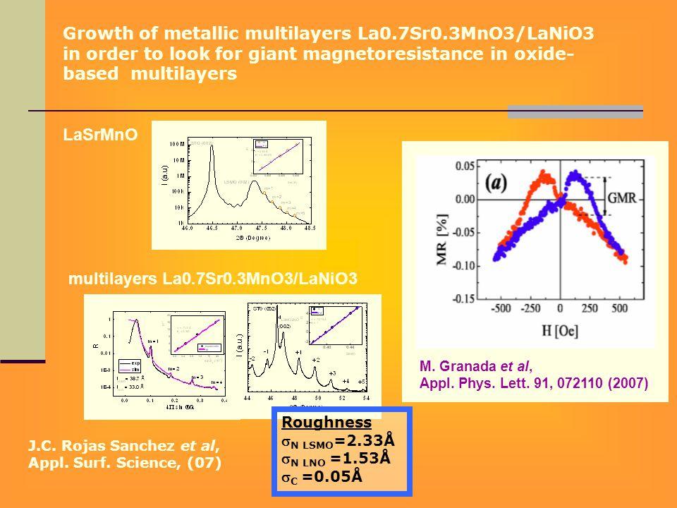 M.Granada et al, Appl. Phys. Lett.