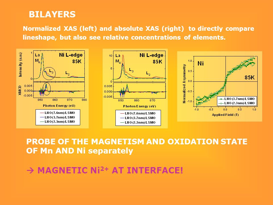 PROBE OF THE MAGNETISM AND OXIDATION STATE OF Mn AND Ni separately  MAGNETIC Ni 2+ AT INTERFACE.