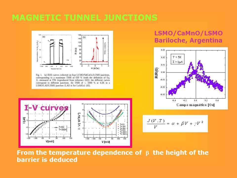 From the temperature dependence of  the height of the barrier is deduced MAGNETIC TUNNEL JUNCTIONS LSMO/CaMnO/LSMO Bariloche, Argentina I-V curves