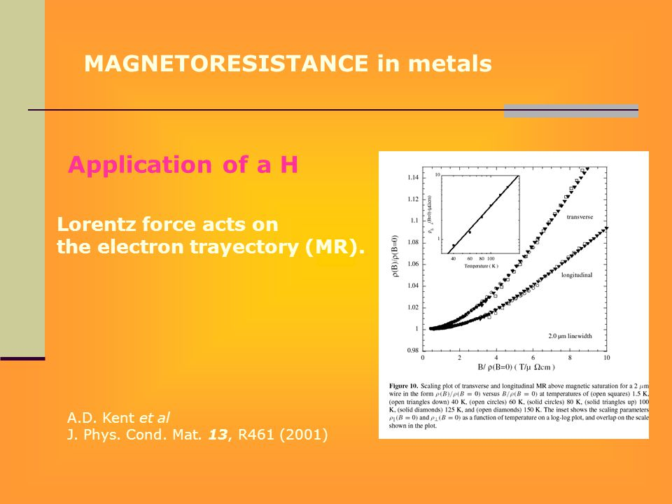MAGNETORESISTANCE in metals Lorentz force acts on the electron trayectory (MR).