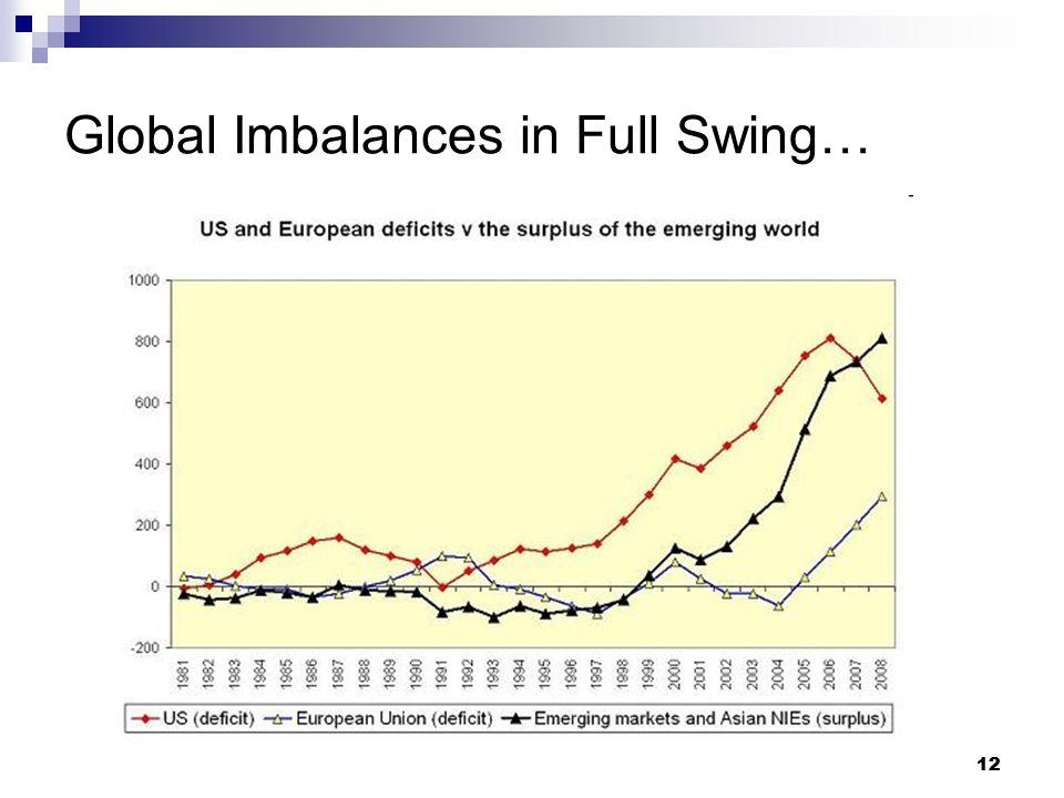 12 Global Imbalances in Full Swing…