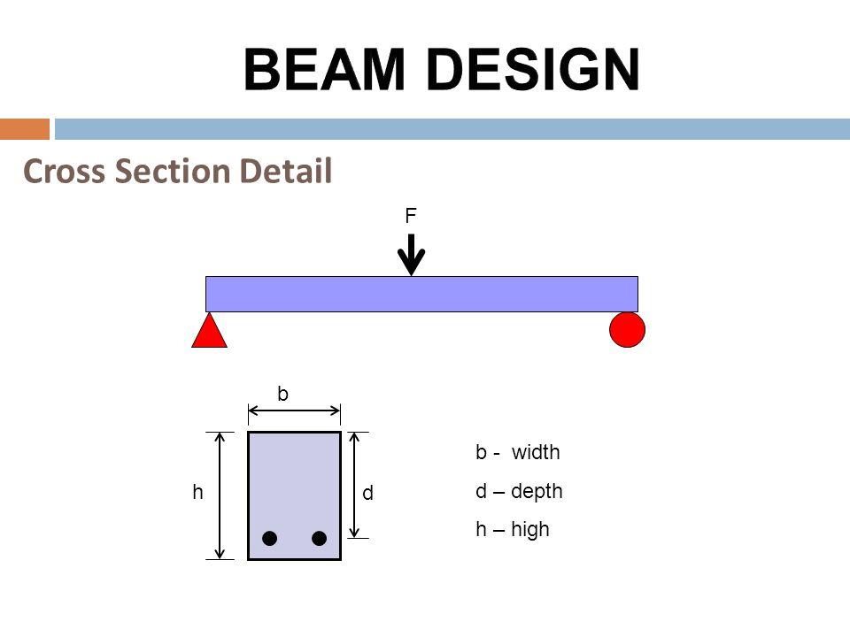 Cross Section Detail b h d b - width d – depth h – high F