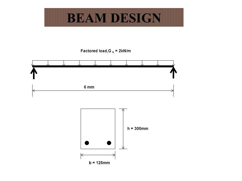 6 mm Factored load,G k = 2kN/m h = 300mm b = 125mm BEAM DESIGN