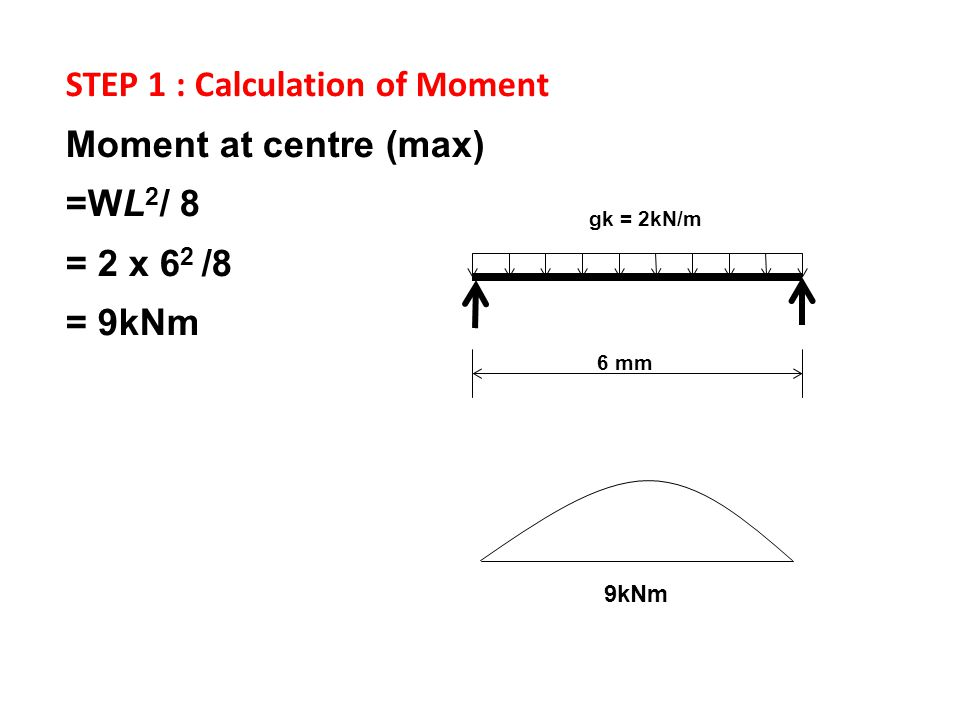 STEP 1 : Calculation of Moment Moment at centre (max) =WL 2 / 8 = 2 x 6 2 /8 = 9kNm 6 mm gk = 2kN/m 9kNm