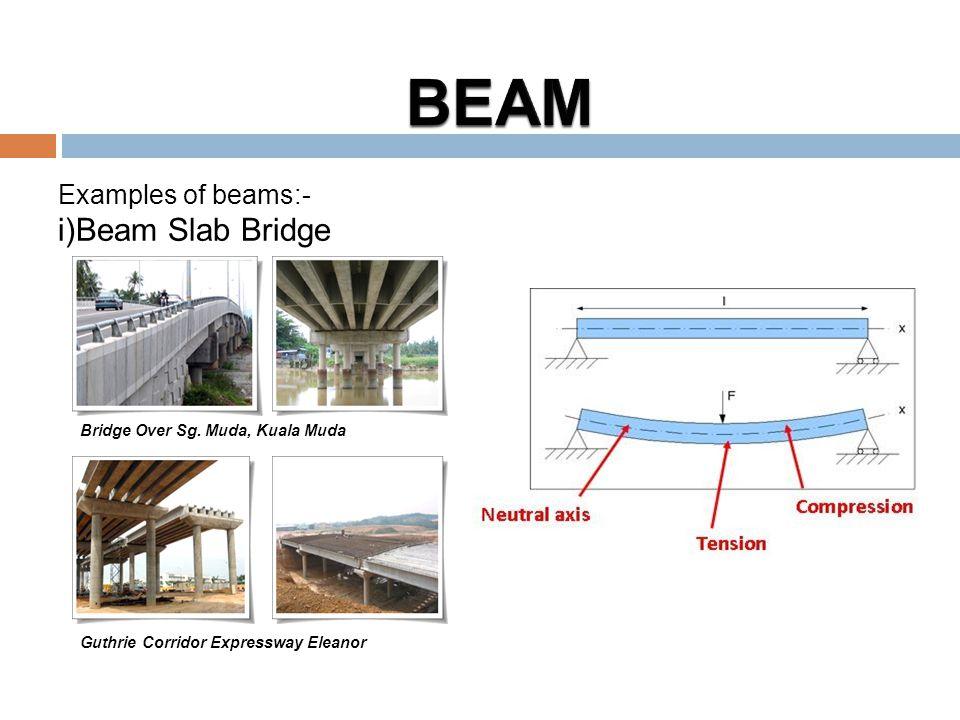 Examples of beams:- i)Beam Slab Bridge Bridge Over Sg. Muda, Kuala Muda Guthrie Corridor Expressway Eleanor