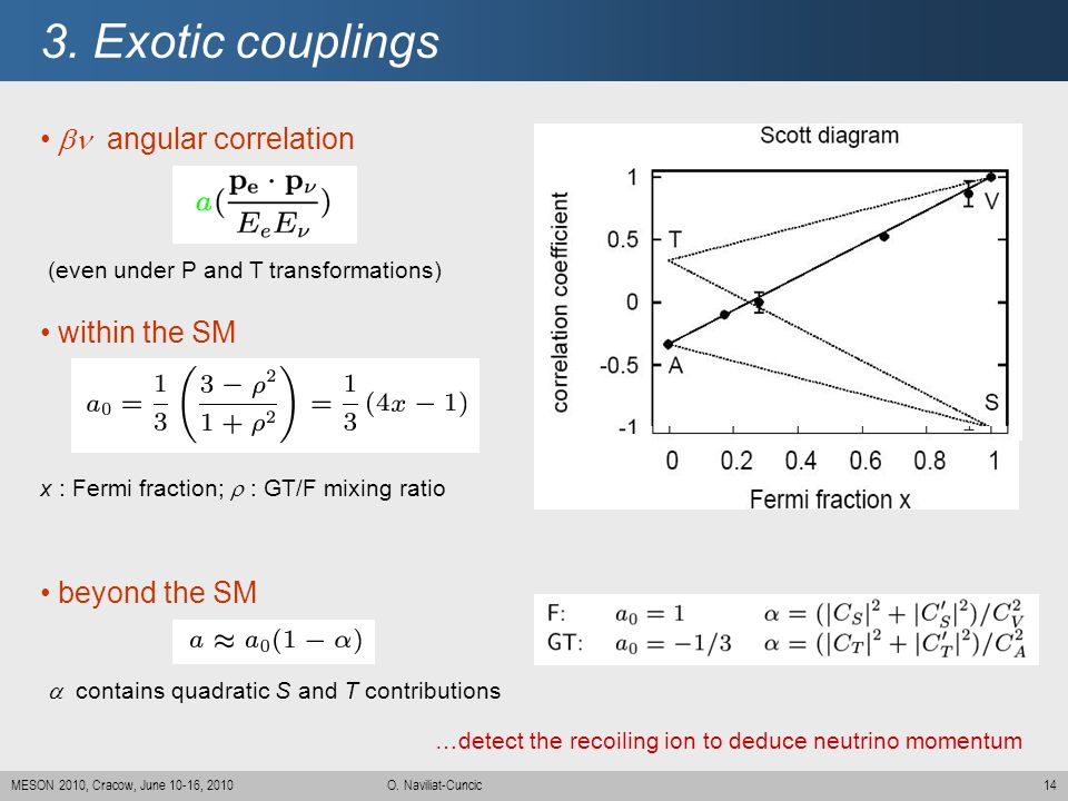 14MESON 2010, Cracow, June 10-16, 2010 O. Naviliat-Cuncic 3. Exotic couplings within the SM x : Fermi fraction;  : GT/F mixing ratio beyond the SM 